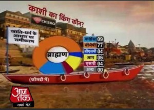 aajtak-kejriwal-survey4