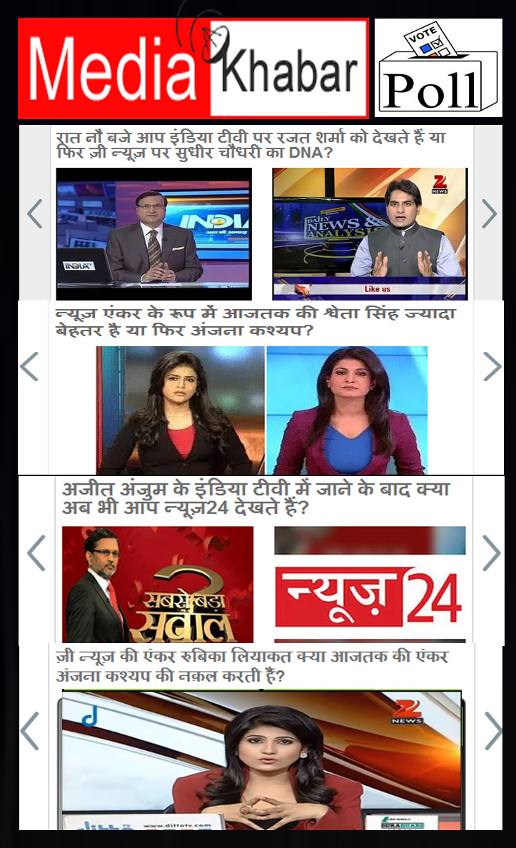 Media Khabar's News Poll