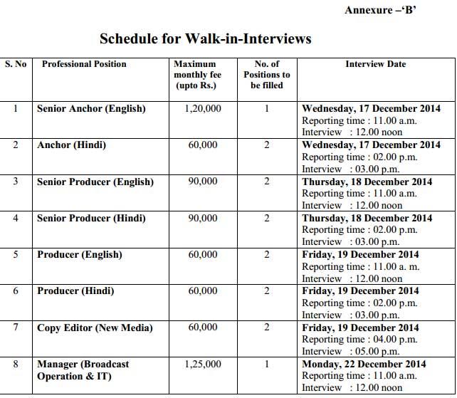 राज्यसभा टीवी में 17,18,19 और 22 दिसंबर को वाक इन इंटरव्यू