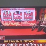 दिल्ली चुनाव के मद्देनज़र न्यूज़ चैनलों पर सर्वे का बाजार गर्म है, लेकिन ज्यादातर सर्वे संदेहास्पद