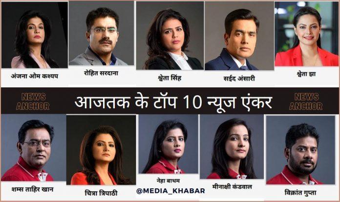 aajtak top 10 news anchor